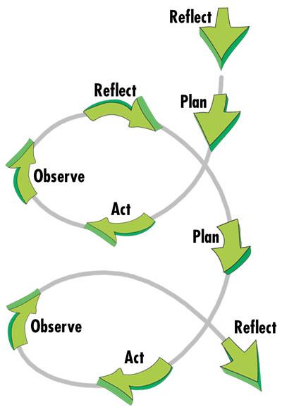 lesson plan/research paper